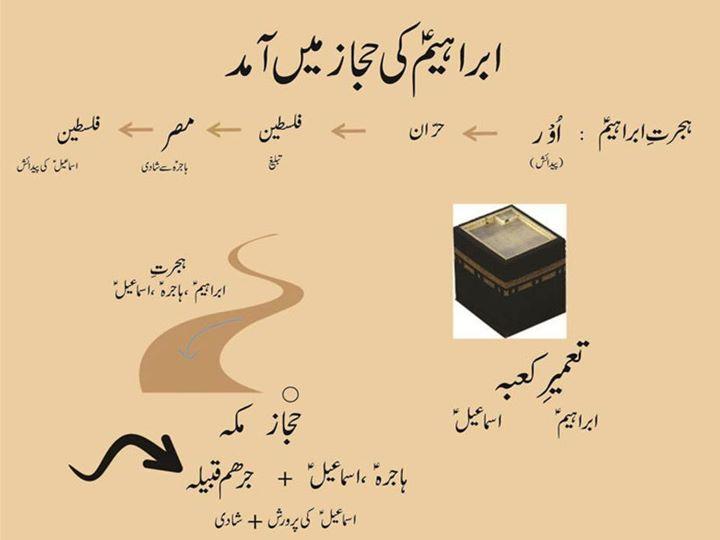 essay on minar e pakistan in urdu